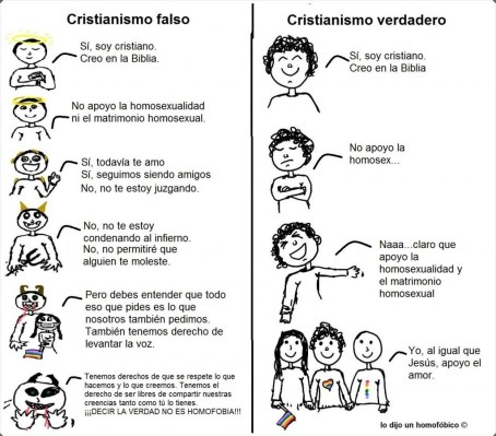 falso cristianismo