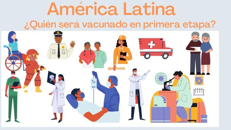 ¿Quiénes se vacunarán primero en América Latina?