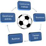 preparacion psicologica de un equipo de futbol