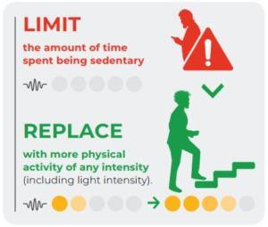 Reduce el sedentarismo - OMS