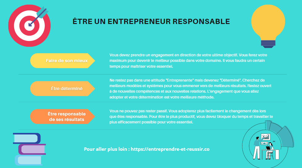3 étapes pour devenir un entrepreneur responsable