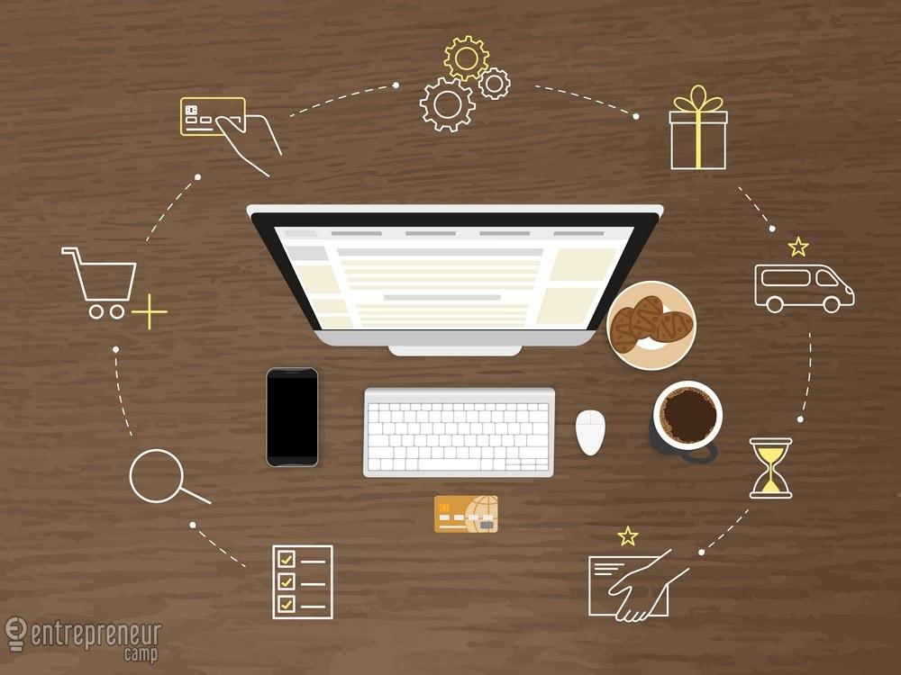 Mengenal 7 Model Bisnis Website E Commerce Dan Contohnya