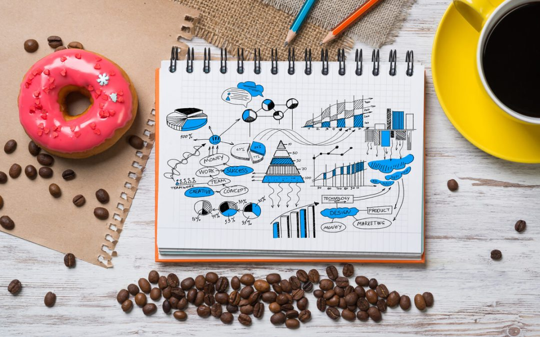 How To Know If You Have A Great Food Business Idea