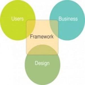 Conceptos sobre Frameworks