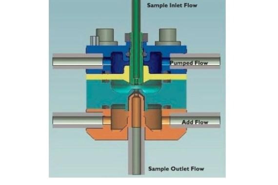 Brechtel PCVI Durchfluss-Schema technische Zeichnung