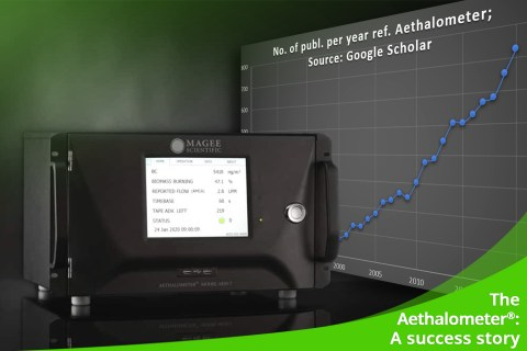 July 2021 – The Aethalometer®: A success story in black carbon measurement