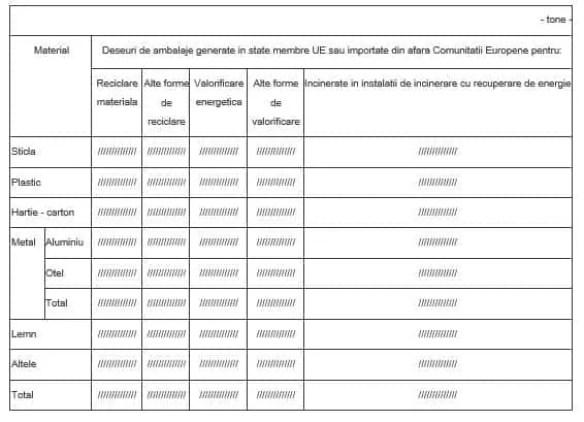 Tabel 3 - Legea 249 din 2015 - EnviroCons