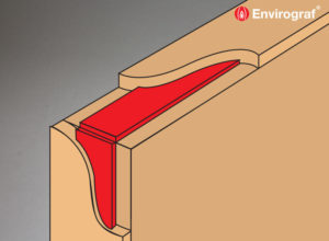 Door edging intumescent material