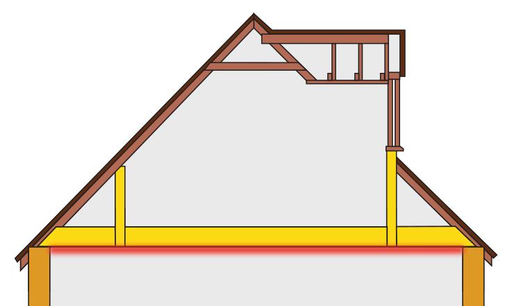Solihull Building Regulations