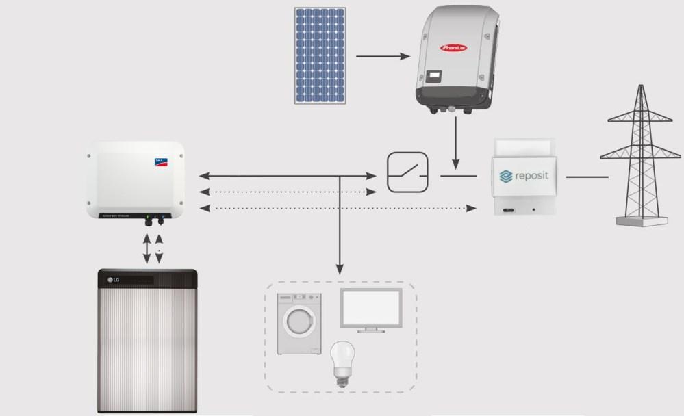 medium resolution of fronius battery schematic