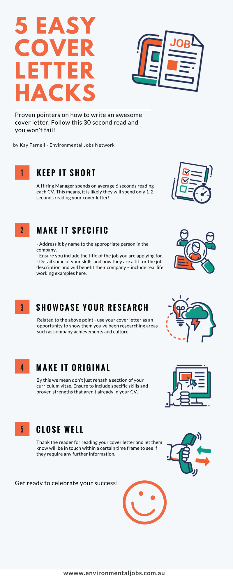 How To Write A Cover Letter  Free Infographic