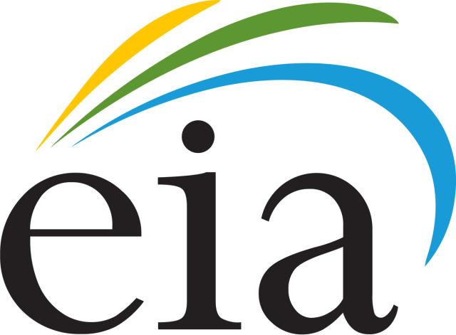 List Of Projects That Require EIA