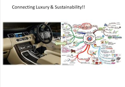 Connecting luxury with sustainability