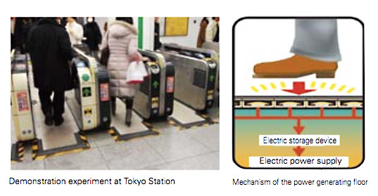 Energy Generating Floor System demonstrated at Tokyo Station