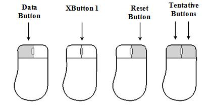 MicroStation Tip: Mouse Mechanics