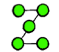 Image of patterns icon