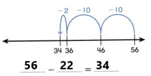 Envision Math Common Core Grade 2 Answer Key Topic 5