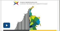 Empresas productivas, país competitivo
