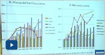 Panel de Economía: La integración en Asia Pacífico e implicaciones para Colombia