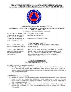 Απολογισμός ομάδας Πολιτικής Προστασίας Δήμου Χαλανδρίου (Μέρος Α)