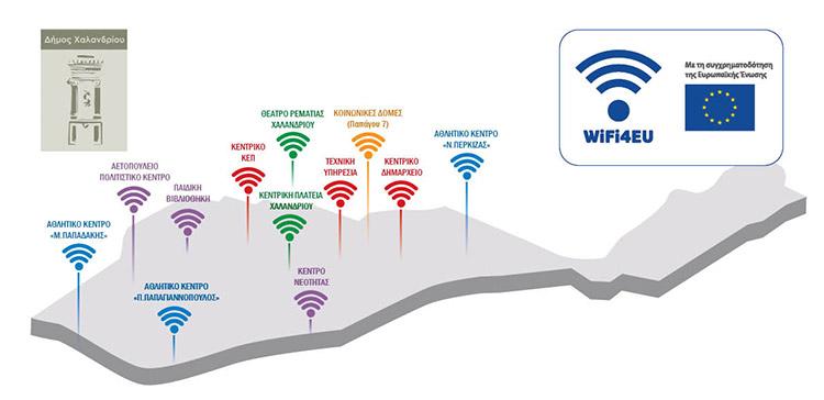 Σε ποια 18 σημεία στο Χαλάνδρι μπορείτε να έχετε δωρεάν Wi-Fi