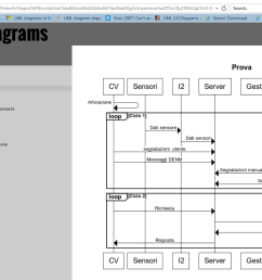drawing uml sequence diagrams with the websequencediagram web tool [ 1900 x 966 Pixel ]