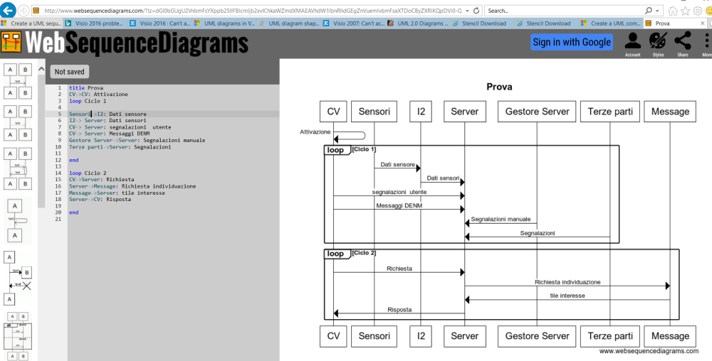 medium resolution of drawing uml sequence diagrams with the websequencediagram web tool