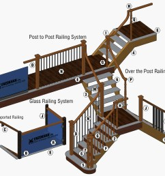 railing diagram [ 2550 x 1964 Pixel ]