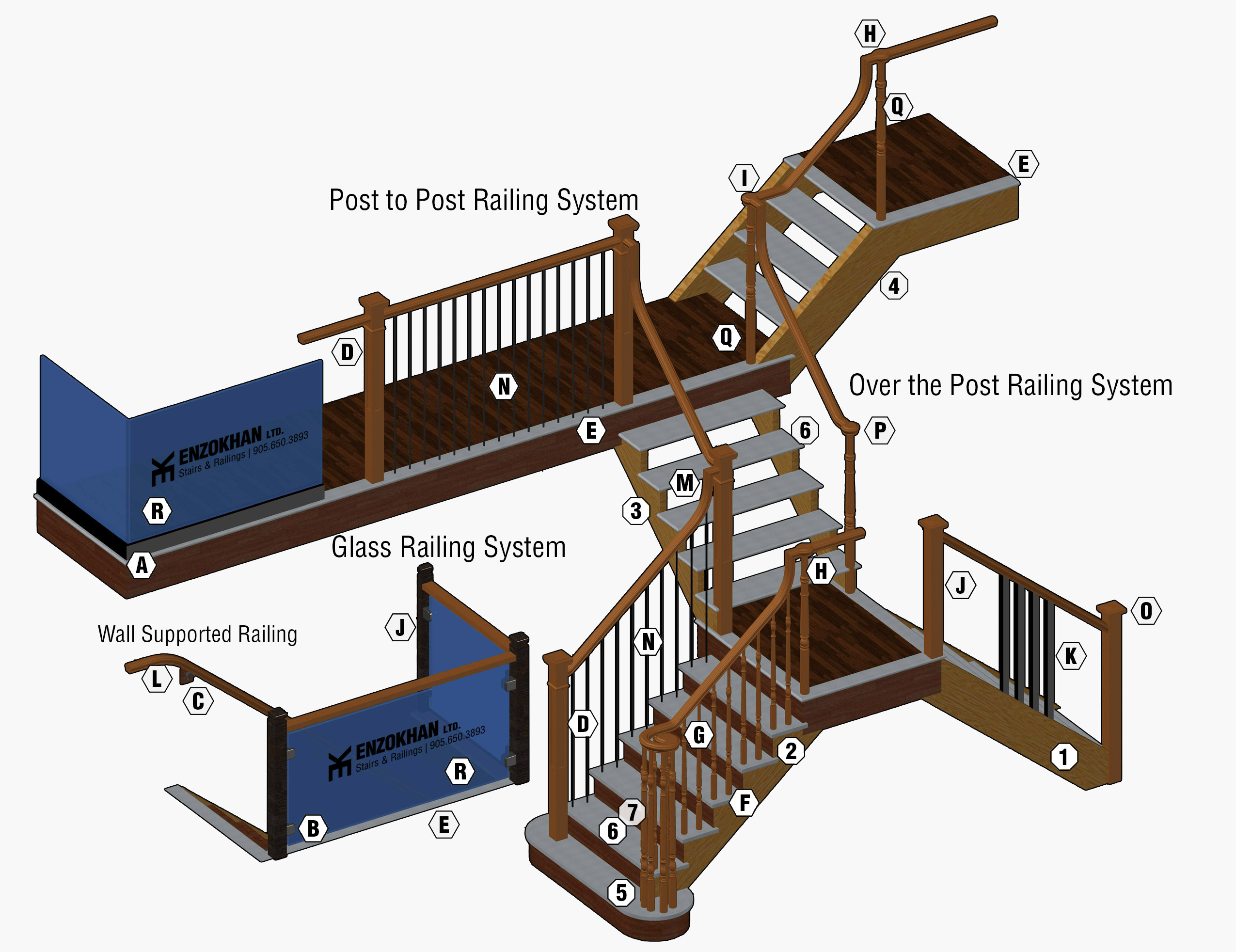 stair railing parts diagram ford radio wiring harness products  enzokhan ltd stairs and railings