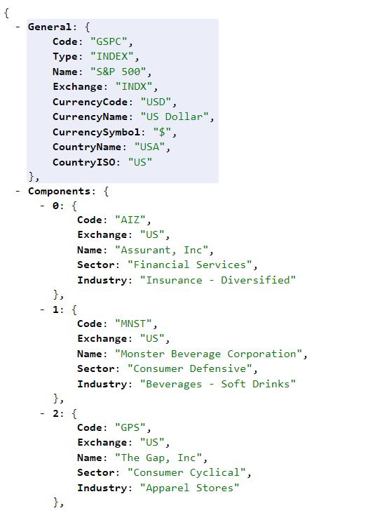 Index Constituents Data API