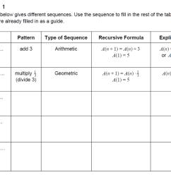 35 Arithmetic Sequence Algebra 1 Worksheet - Worksheet Project List [ 790 x 1100 Pixel ]