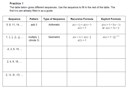 small resolution of 35 Arithmetic Sequence Algebra 1 Worksheet - Worksheet Project List