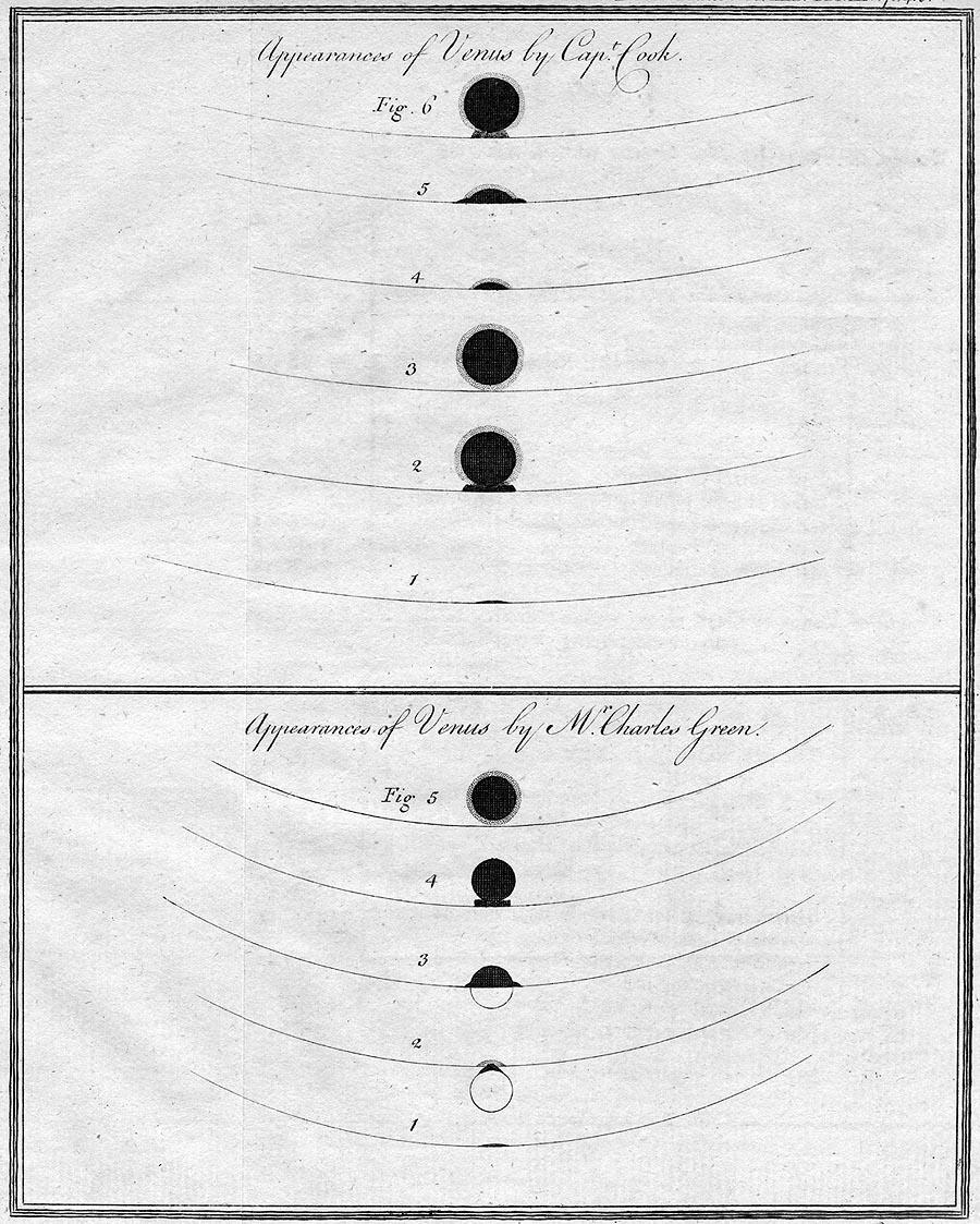 Captain Cook und der Venustransit » Mente et Malleo