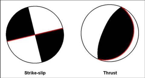 When an earthquake strikes, seismologists use diagrams called focal mechanism plots to determine what type of faults moved. Each type generates a different pattern, with both black and white regions. Earthquake faults of different configurations, such as strike-slip or thrust faults, yield distinctive plot patterns when earthquakes occur along them. However, all regions of the diagram go dark if the jolt is caused by an explosion. Credit: Mikenorton, CC BY-SA 3.0, cropped from the original.