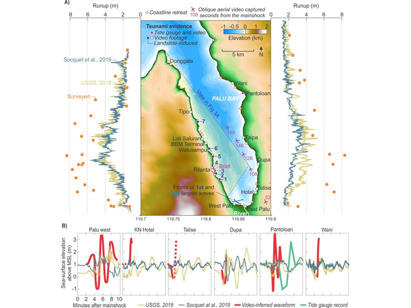 Figure showing model reconstructions of the Palu tsunami