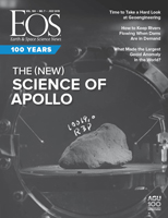 Cover of the July 2019 issue of Eos magazine
