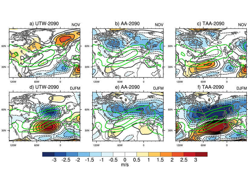 Graphs showing anomalies in the zonal wind in different time periods