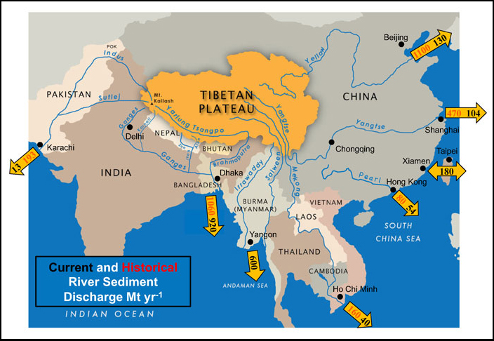 Map of approximate current and historical annual sediment discharges of Asia's mega rivers