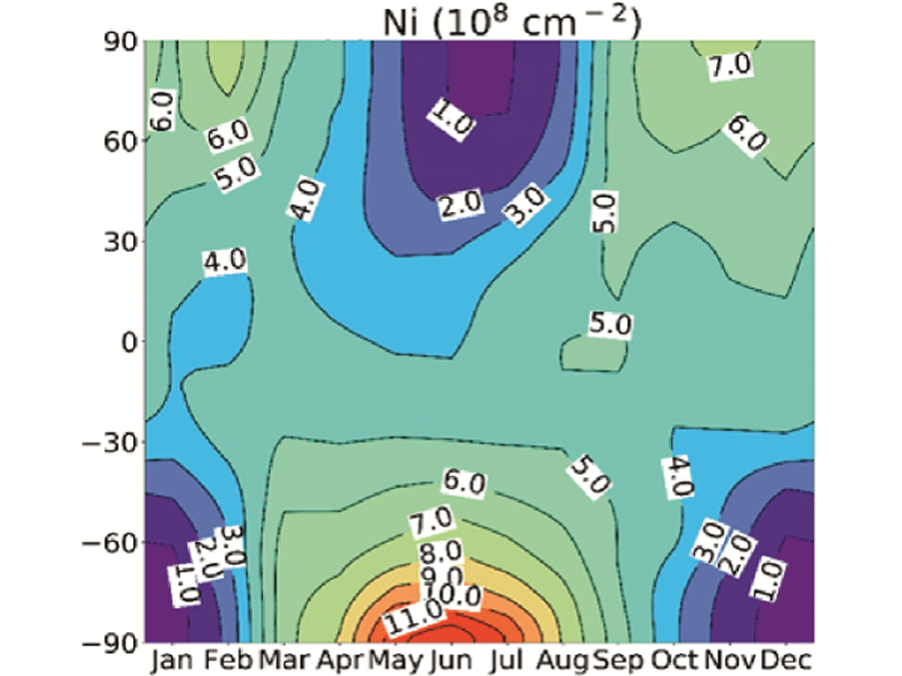 Plot showing the monthly averaged column abundances of Nickel as a function of season and month, simulated by the WACCM-Ni model