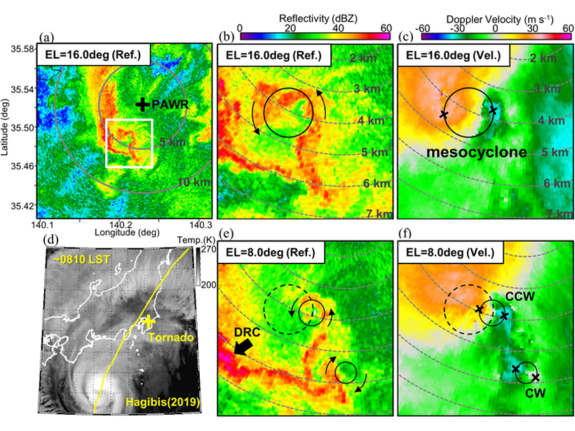 Series of six maps showing the location and observations of the typhoon