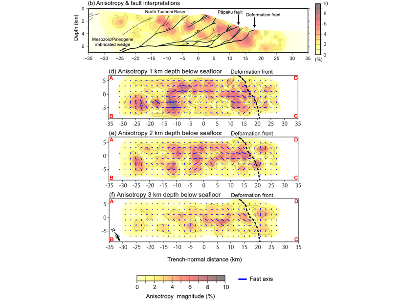 Figures showing modeling of fault related anisotropy