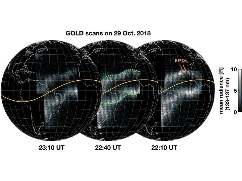 Graphic showing the path of GOLD over the Americas measuring the emission from atomic oxygen in an excited state at nighttime.