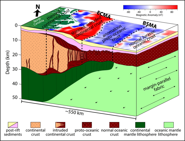 Illustration showing lithosphere structure and tectonic domains along the Eastern North American Margin in the vicinity of North Carolina