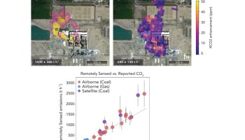 Plots comparing retrieved and reported CO2 emission rates.