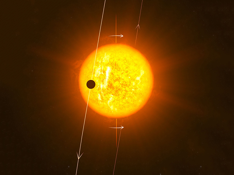 A yellow and orange star in the center of the image. A vertical line through the center of the star indicates the star's spin axis, and two white arrows indicate that the star rotates clockwise. An exoplanet transits the star as a dark circle. Its orbit cuts across the star's surface as a white line with arrows indicating that it moves from top to bottom.