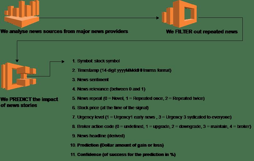 EOTPRO infrastructure (1)