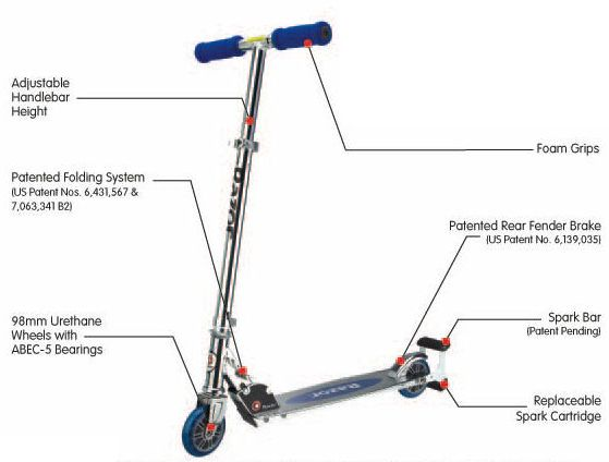 Razor Kick Scooter Diagrams, Razor, Free Engine Image For