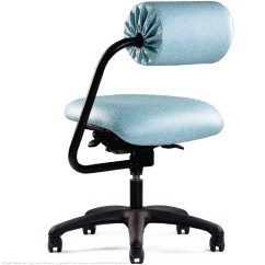 Best Posture Desk Chair Home Loft Concept Neutral Abchair Shop Chairs
