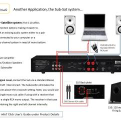 Home Theatre Speaker Wiring Diagrams Sony Bluetooth Car Stereo Diagram Theater For Audio Of Inside