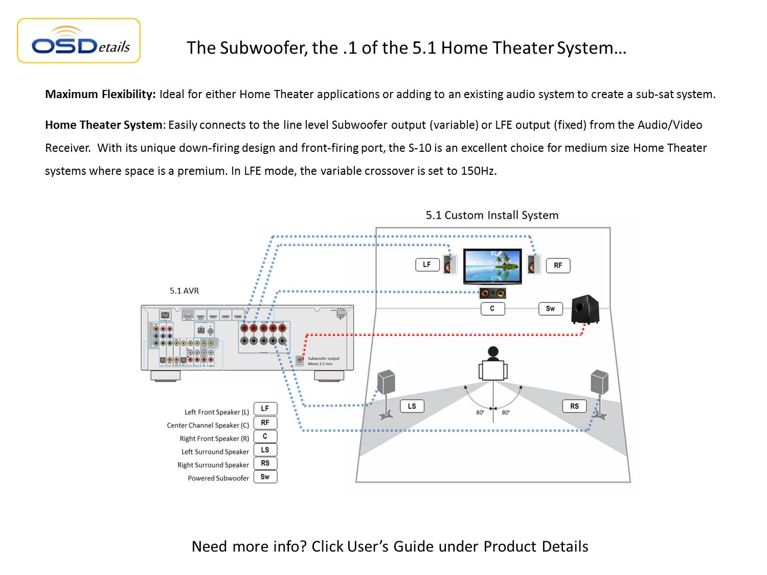 wiring diagram for a dual 4 ohm sub freightliner starter voice coil stream